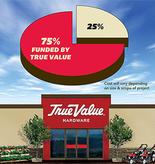 75% Funded by True Value